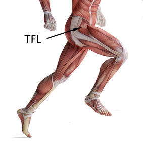 tendinite fascia lata
